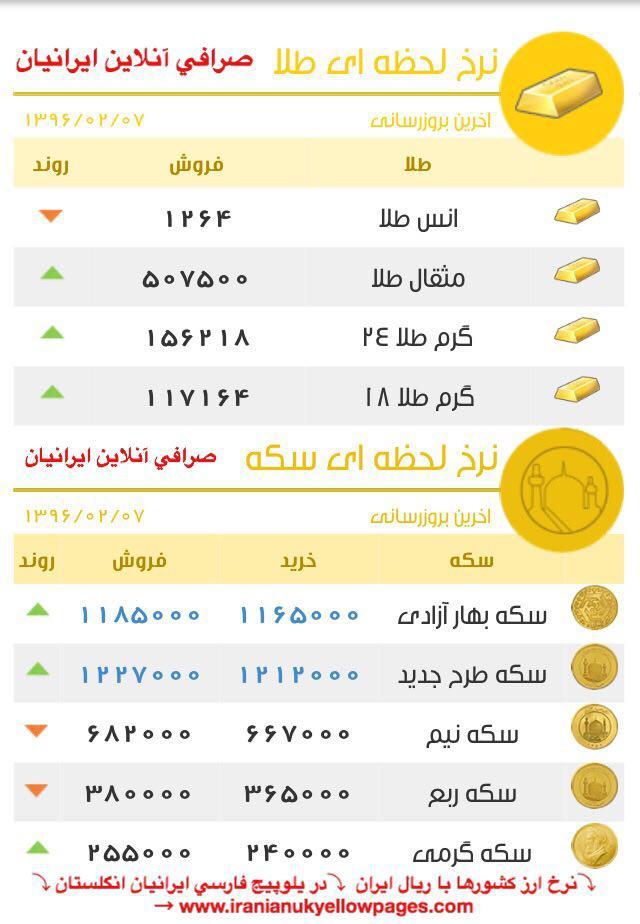 قيمت روز دلار آزاد